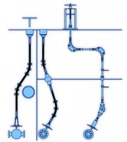 remote valve control systems